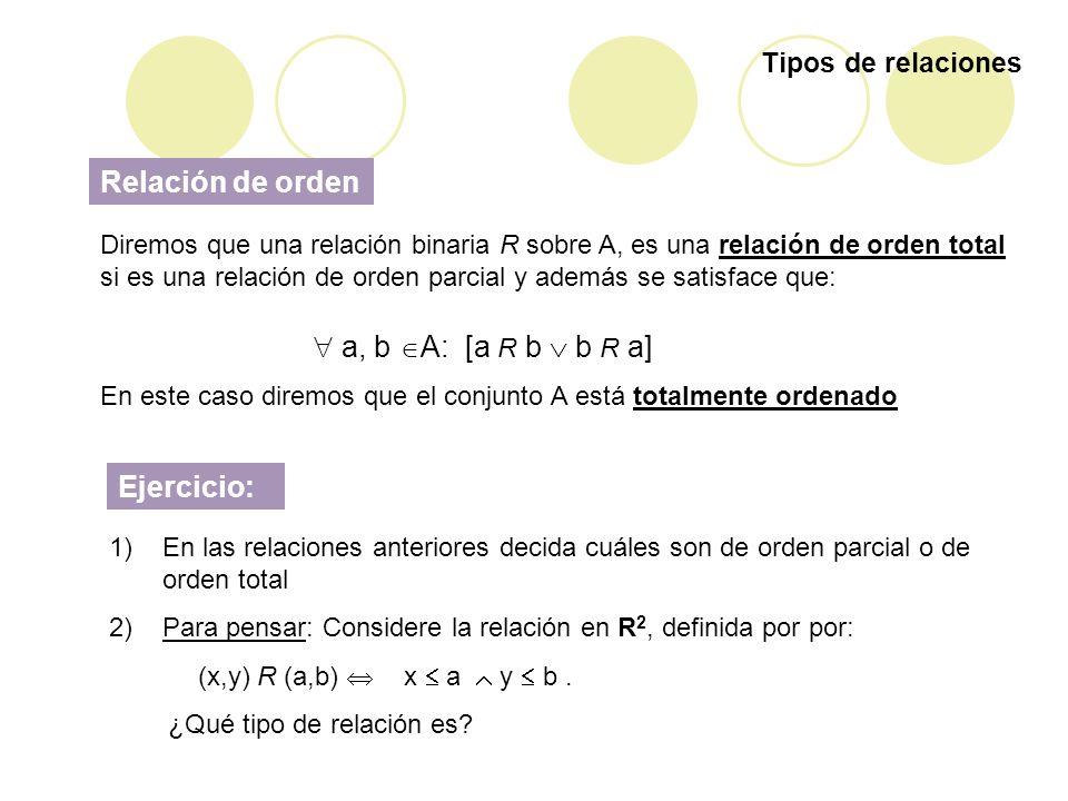 Relación de orden  a, b A: [a R b  b R a] Ejercicio: